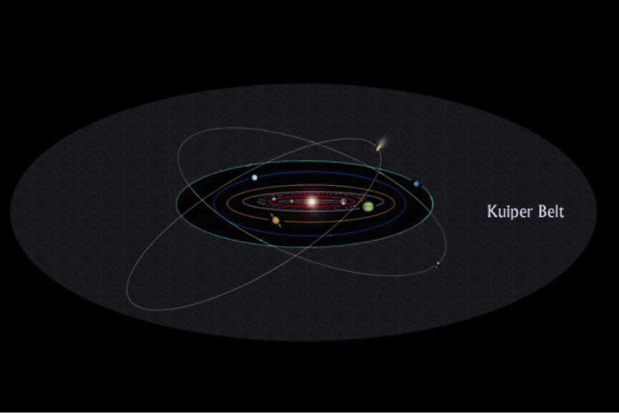A brief tour of the solar system solar system formation born to kuiper belt diagram ccuart Image collections