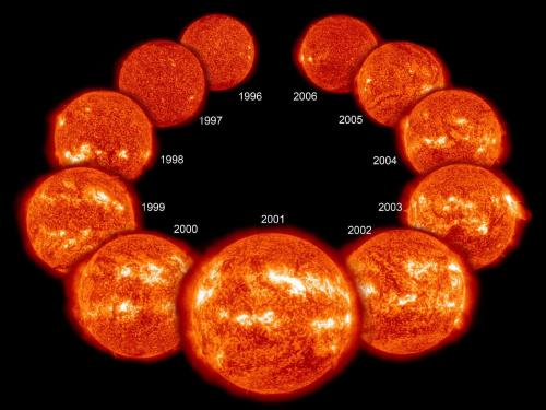 11 years of the Solar Cycle