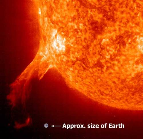 Solar Flare - including the Earth to scale for comparison.