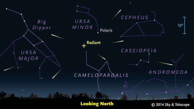 May 23-24 2014 Meteor Shower Radiant, Sky & Telescope