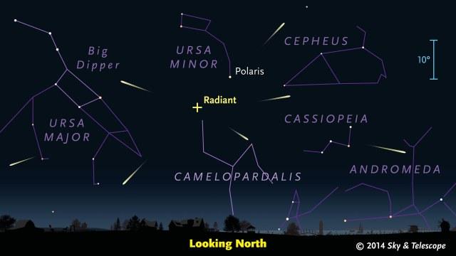 May 23-24 2014 Meteor Shower Radiant, Sky & Telescope