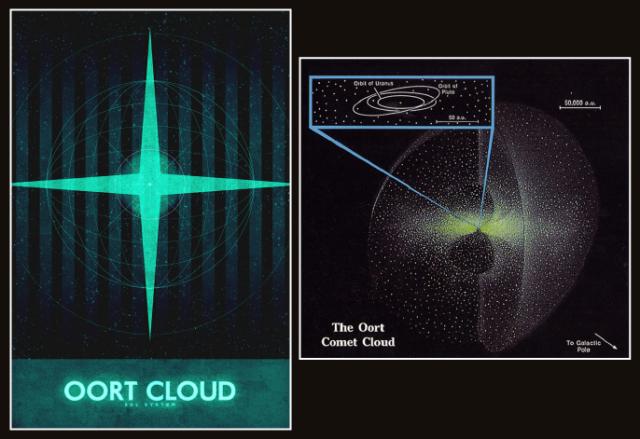 oort cloud model - photo #26