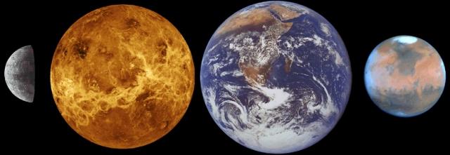 A comparison of terrestrial planets, Credit: ESA